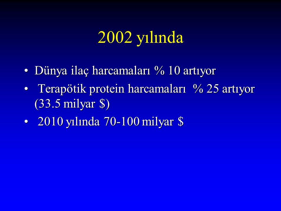 SSK'nın medya gündemine giren ilaç ihalesinin analizi İhale Tarihi: 22 Aralık 2003 Yeri:İstanbul Satın Alma Sigorta Müdürlüğü (İSSM) Usulü: Açık İhale (KİK 19.