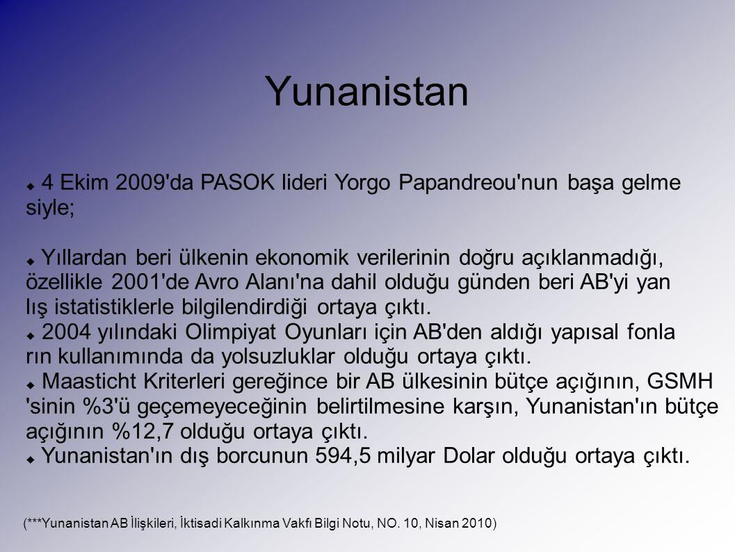 Yunanistan  4 Ekim 2009 da PASOK lideri Yorgo Papandreou nun başa gelme siyle;  Yıllardan beri ülkenin ekonomik verilerinin doğru açıklanmadığı, özellikle 2001 de Avro Alanı na dahil olduğu günden beri AB yi yan lış istatistiklerle bilgilendirdiği ortaya çıktı.