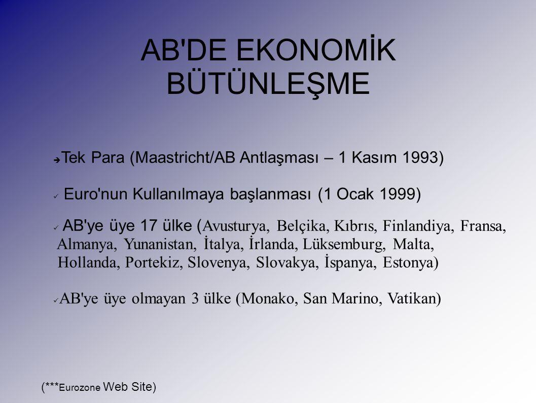 AB DE EKONOMİK BÜTÜNLEŞME  Tek Para (Maastricht/AB Antlaşması – 1 Kasım 1993) Euro nun Kullanılmaya başlanması (1 Ocak 1999) AB ye üye 17 ülke ( Avusturya, Belçika, Kıbrıs, Finlandiya, Fransa, Almanya, Yunanistan, İtalya, İrlanda, Lüksemburg, Malta, Hollanda, Portekiz, Slovenya, Slovakya, İspanya, Estonya) AB ye üye olmayan 3 ülke (Monako, San Marino, Vatikan) (*** Eurozone Web Site)