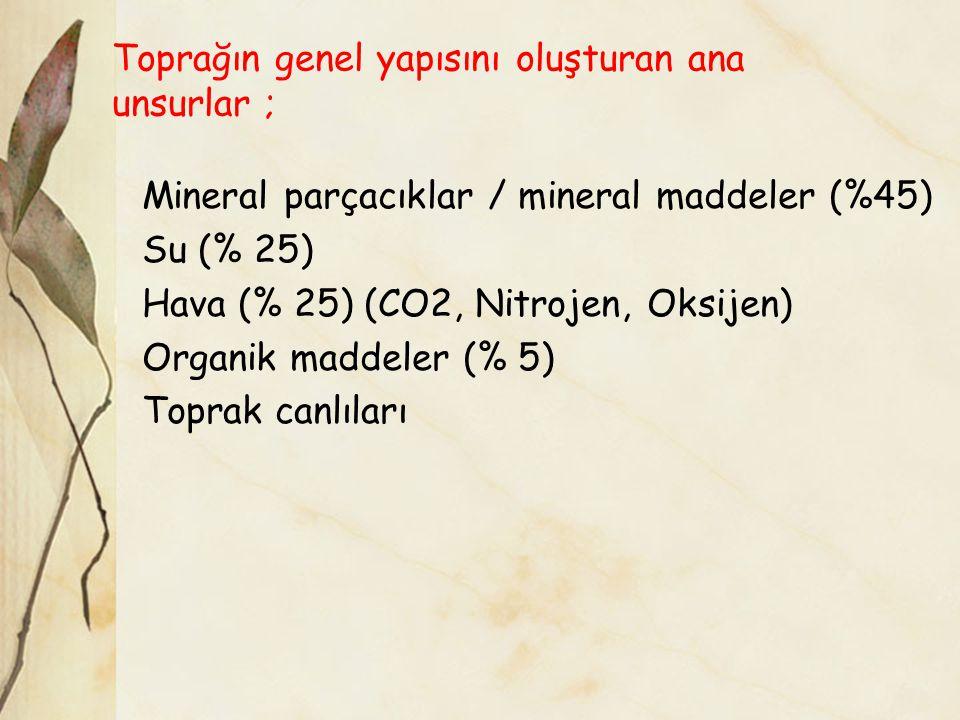 Toprağın genel yapısını oluşturan ana unsurlar ; Mineral parçacıklar / mineral maddeler (%45) Su (% 25) Hava (% 25) (CO2, Nitrojen, Oksijen) Organik maddeler (% 5) Toprak canlıları