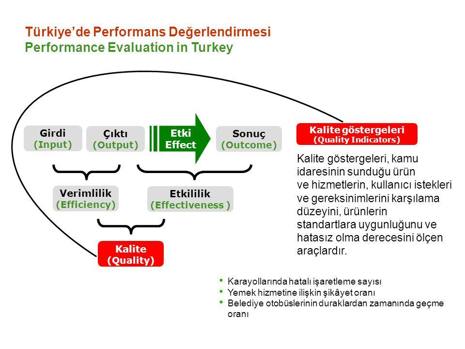Türkiye'de Performans Değerlendirmesi Performance Evaluation in Turkey Kalite göstergeleri, kamu idaresinin sunduğu ürün ve hizmetlerin, kullanıcı ist