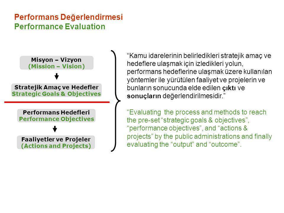 """Performans Değerlendirmesi Performance Evaluation """"Kamu idarelerinin belirledikleri stratejik amaç ve hedeflere ulaşmak için izledikleri yolun, perfor"""