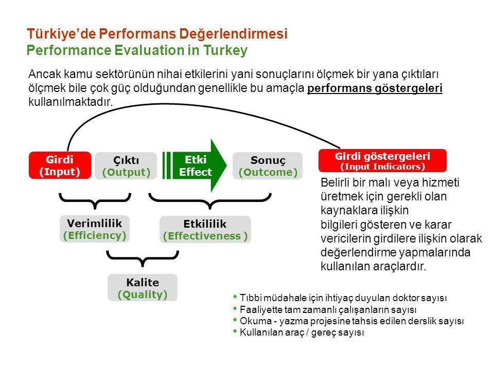 Türkiye'de Performans Değerlendirmesi Performance Evaluation in Turkey Ancak kamu sektörünün nihai etkilerini yani sonuçlarını ölçmek bir yana çıktıla