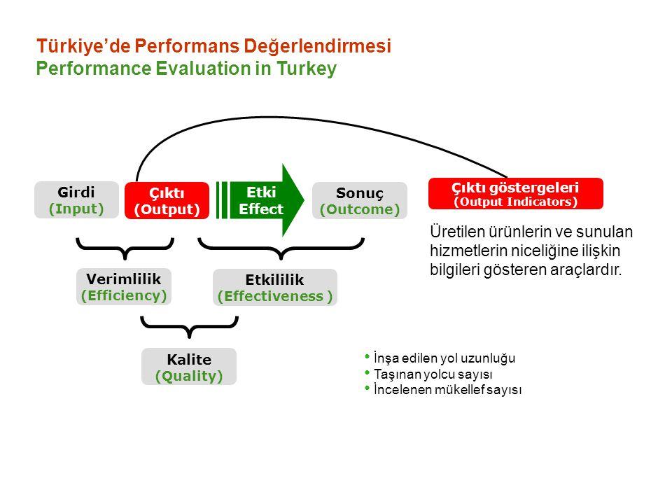 Türkiye'de Performans Değerlendirmesi Performance Evaluation in Turkey Kamu idarelerinin ürettiği ürün ve hizmetlerin, ürünleri kullanan ve hizmetten yararlananlar veya toplum üzerindeki etkilerini gösteren araçlardır.