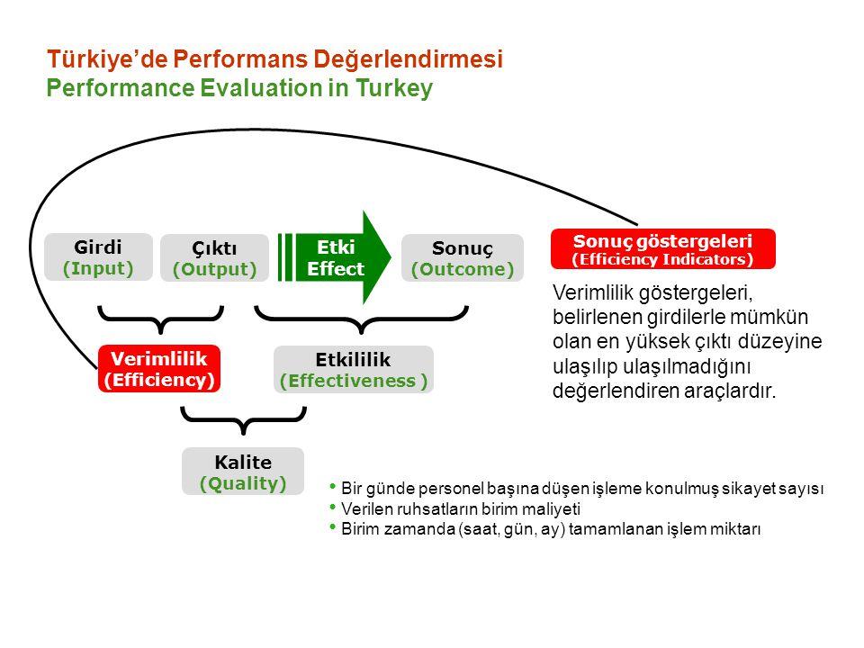 Türkiye'de Performans Değerlendirmesi Performance Evaluation in Turkey Etkililik göstergeleri, çıktı ile sonuçlar arasındaki ilişkileri yani, çıktıların beklenen sonuçlara yol açıp açmadığını inceleyen araçlardır.