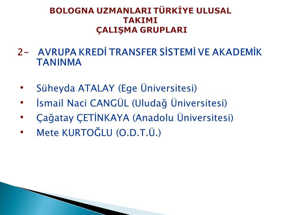 2- AVRUPA KREDİ TRANSFER SİSTEMİ VE AKADEMİK TANINMA Süheyda ATALAY (Ege Üniversitesi) İsmail Naci CANGÜL (Uludağ Üniversitesi) Çağatay ÇETİNKAYA (Ana