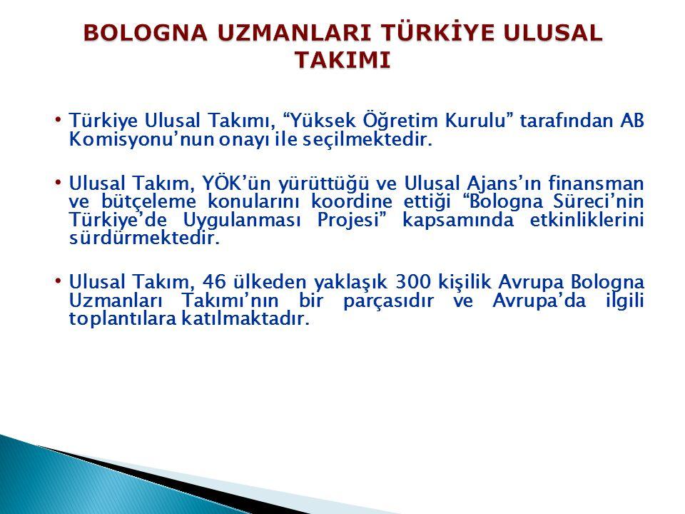 Türkiye Ulusal Takımı, Yüksek Öğretim Kurulu tarafından AB Komisyonu'nun onayı ile seçilmektedir.