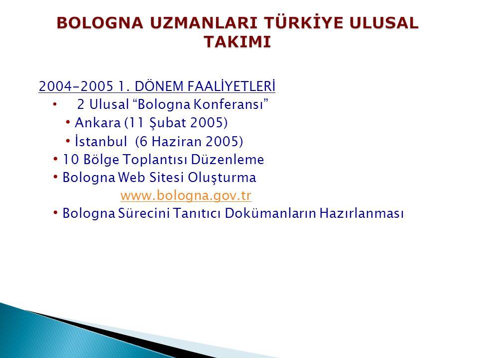 """2004-2005 1. DÖNEM FAALİYETLERİ 2 Ulusal """"Bologna Konferansı"""" Ankara (11 Şubat 2005) İstanbul (6 Haziran 2005) 10 Bölge Toplantısı Düzenleme Bologna W"""
