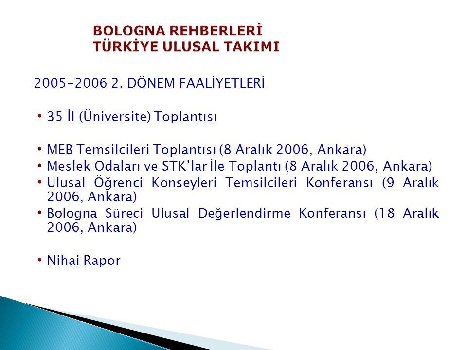2005-2006 2. DÖNEM FAALİYETLERİ 35 İl (Üniversite) Toplantısı MEB Temsilcileri Toplantısı (8 Aralık 2006, Ankara) Meslek Odaları ve STK'lar İle Toplan