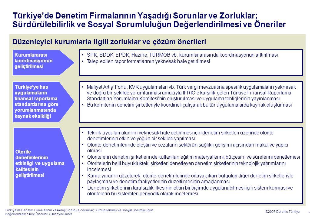 Türkiye'de Denetim Firmalarının Yaşadığı Sorun ve Zorluklar; Sürdürülebilirlik ve Sosyal Sorumluluğun Değerlendirilmesi ve Öneriler / Hüseyin Gürer 5