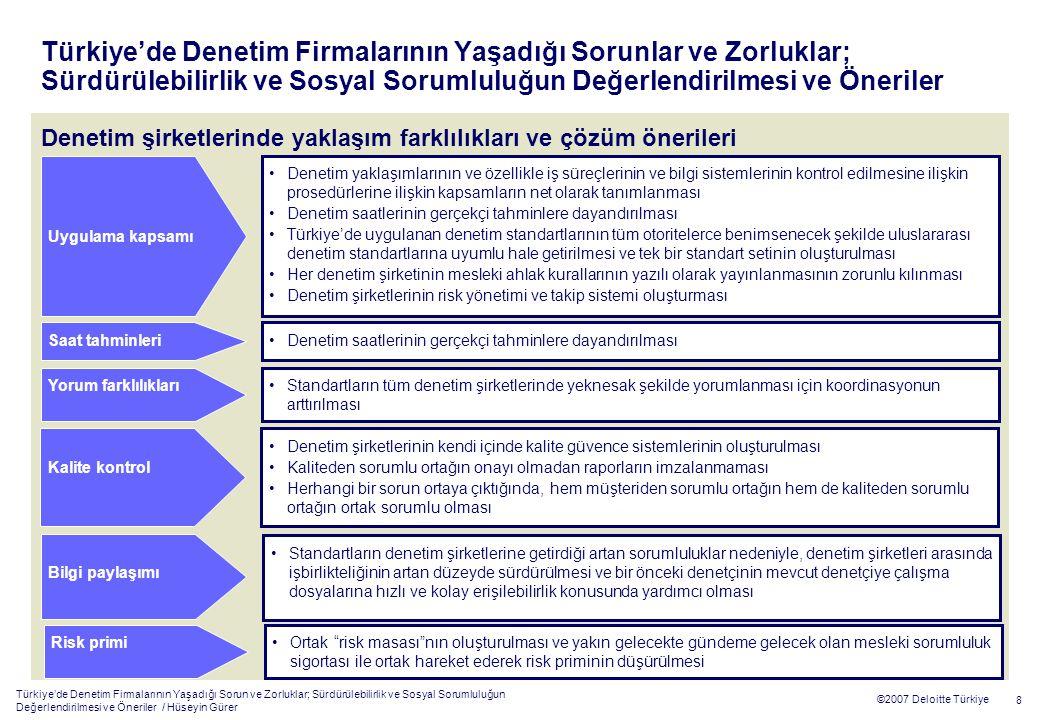 Türkiye'de Denetim Firmalarının Yaşadığı Sorun ve Zorluklar; Sürdürülebilirlik ve Sosyal Sorumluluğun Değerlendirilmesi ve Öneriler / Hüseyin Gürer 8