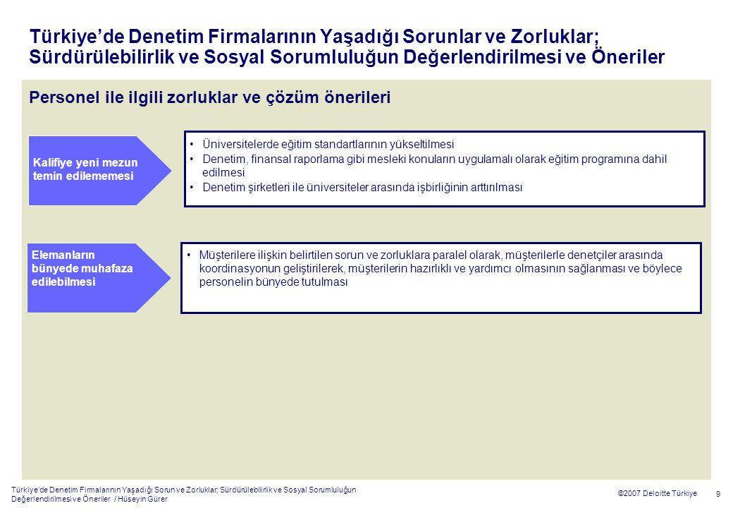 Türkiye'de Denetim Firmalarının Yaşadığı Sorun ve Zorluklar; Sürdürülebilirlik ve Sosyal Sorumluluğun Değerlendirilmesi ve Öneriler / Hüseyin Gürer 9