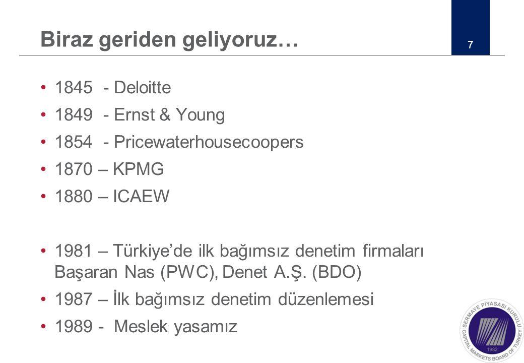 Biraz geriden geliyoruz… 1845 - Deloitte 1849 - Ernst & Young 1854 - Pricewaterhousecoopers 1870 – KPMG 1880 – ICAEW 1981 – Türkiye'de ilk bağımsız de