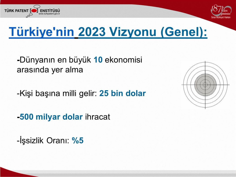 Türkiye nin 2023 Vizyonu (Genel): -Dünyanın en büyük 10 ekonomisi arasında yer alma -Kişi başına milli gelir: 25 bin dolar -500 milyar dolar ihracat -İşsizlik Oranı: %5