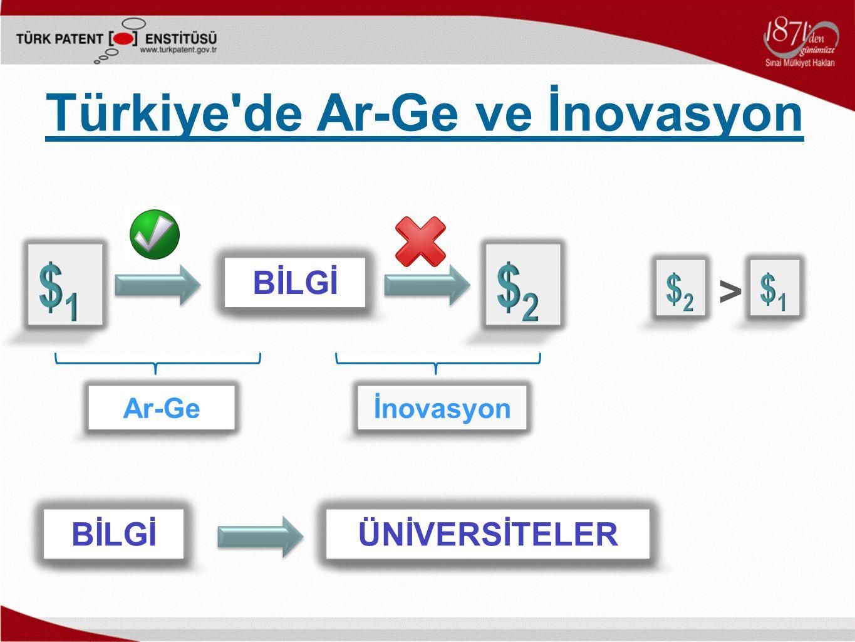 Türkiye'de Ar-Ge ve İnovasyon BİLGİ Ar-Geİnovasyon > BİLGİÜNİVERSİTELER