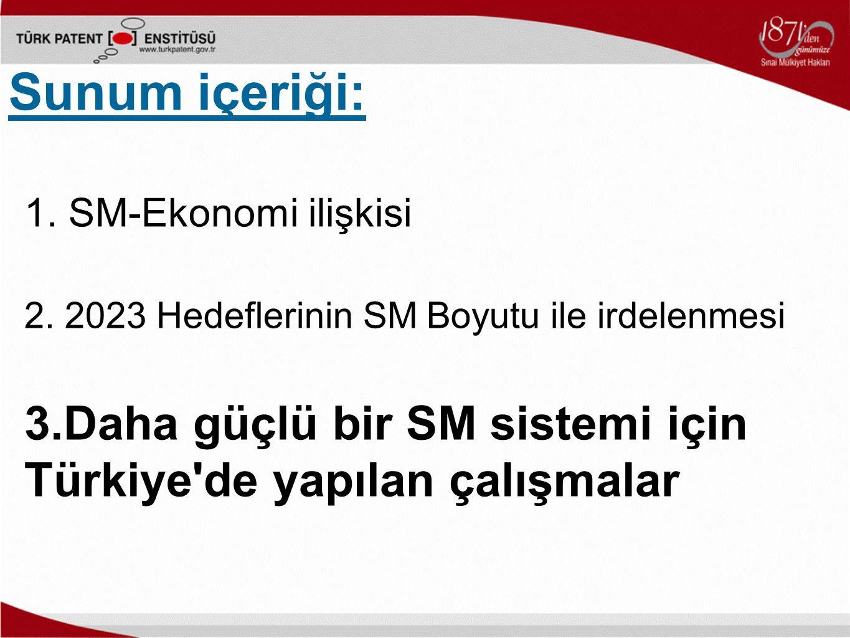 Sunum içeriği: 1.SM-Ekonomi ilişkisi 2.