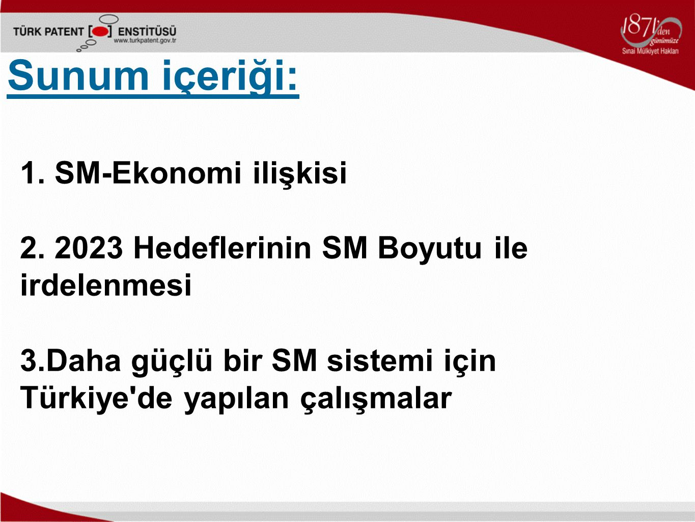 Sunum içeriği: 1. SM-Ekonomi ilişkisi 2. 2023 Hedeflerinin SM Boyutu ile irdelenmesi 3.Daha güçlü bir SM sistemi için Türkiye'de yapılan çalışmalar