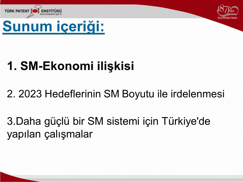 Dünyada 6., Avrupada 1. (WIPO Aralık 2012 raporu) Türkiye de Marka Başvuruları: