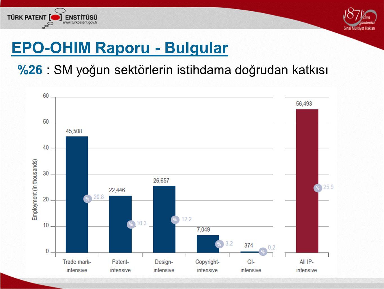 Türkiye de Ar-Ge ve İnovasyon BİLGİ Ar-Geİnovasyon > BİLGİÜNİVERSİTELER