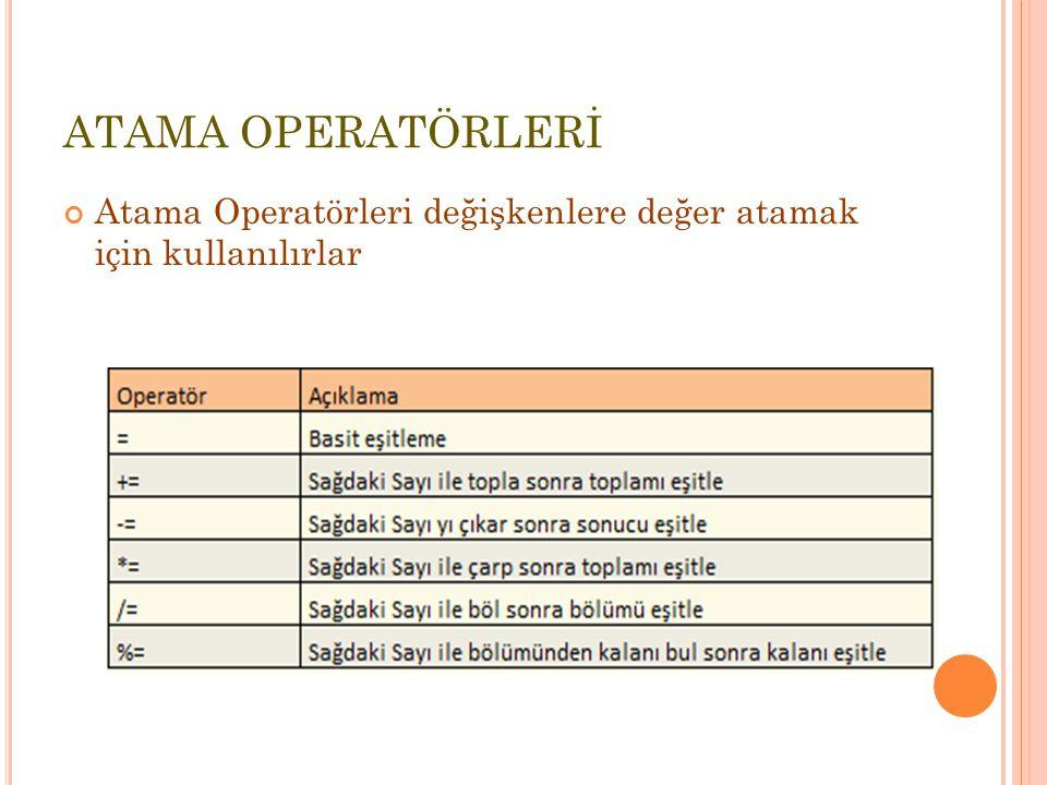 ATAMA OPERATÖRLERİ Atama Operatörleri değişkenlere değer atamak için kullanılırlar