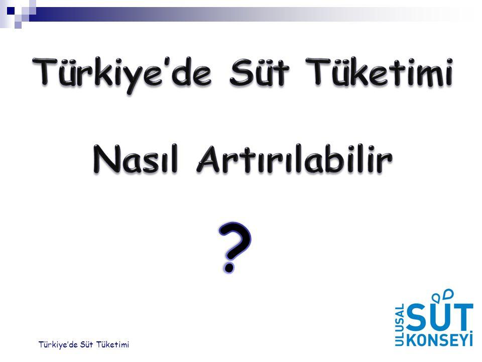 Türkiye'de Süt Tüketimi