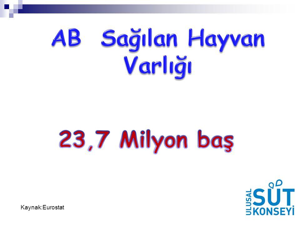 Kaynak:Eurostat