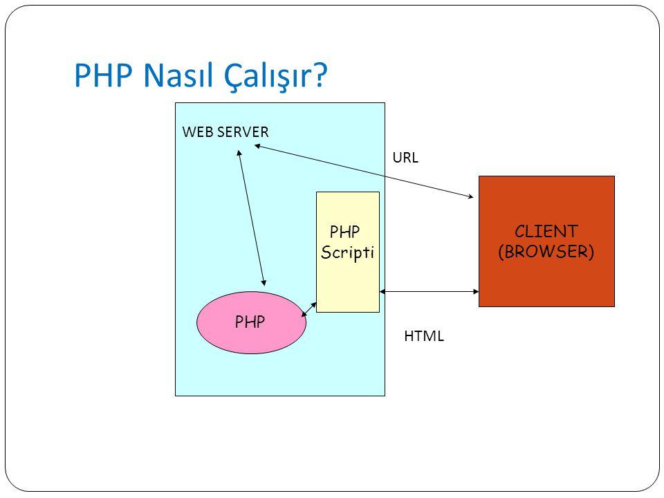 PHP Çalışma Şekli Web Serverlar htm ve html uzantılı dosyalarını sabit diskinde bulundurur ve ziyaretçiye sunar.