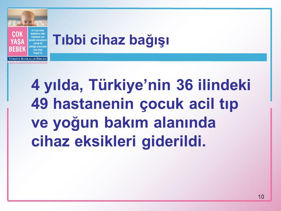 10 Tıbbi cihaz bağışı 4 yılda, Türkiye'nin 36 ilindeki 49 hastanenin çocuk acil tıp ve yoğun bakım alanında cihaz eksikleri giderildi.