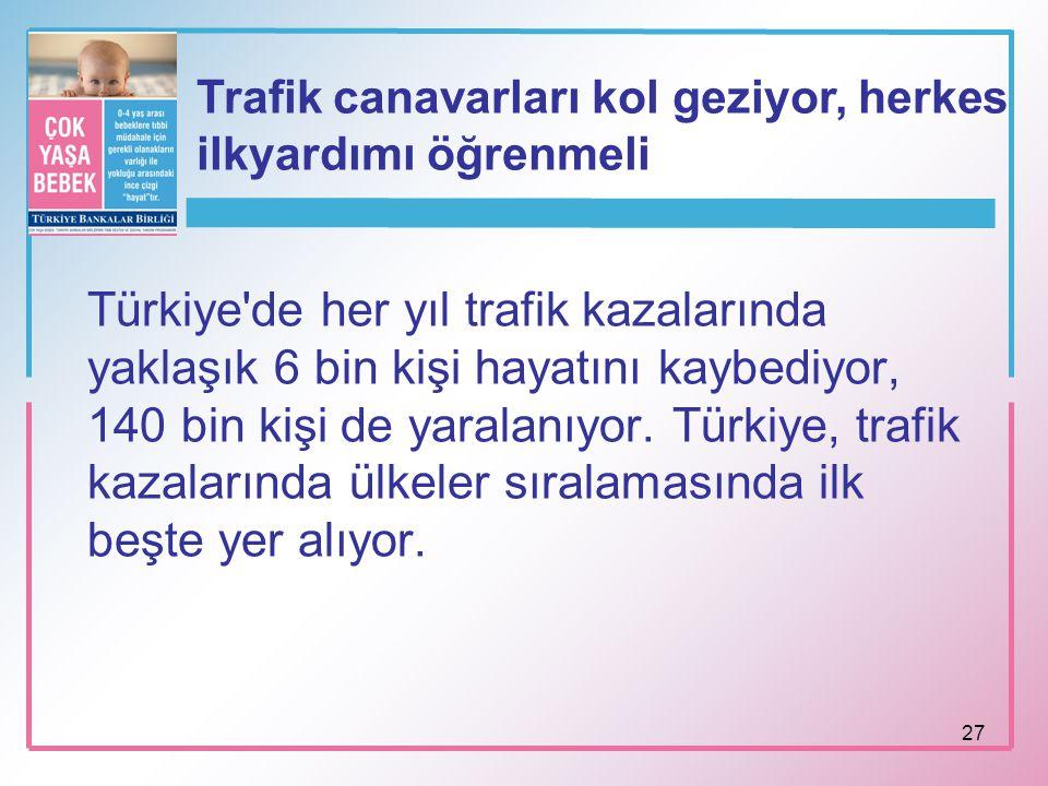 27 Türkiye'de her yıl trafik kazalarında yaklaşık 6 bin kişi hayatını kaybediyor, 140 bin kişi de yaralanıyor. Türkiye, trafik kazalarında ülkeler sır