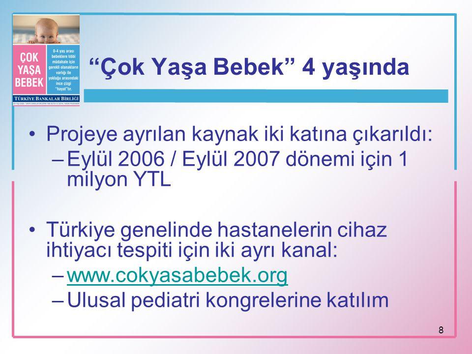 """8 """"Çok Yaşa Bebek"""" 4 yaşında Projeye ayrılan kaynak iki katına çıkarıldı: –Eylül 2006 / Eylül 2007 dönemi için 1 milyon YTL Türkiye genelinde hastanel"""