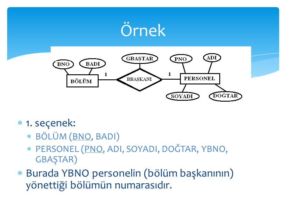  1. seçenek:  BÖLÜM (BNO, BADI)  PERSONEL (PNO, ADI, SOYADI, DOĞTAR, YBNO, GBAŞTAR)  Burada YBNO personelin (bölüm başkanının) yönettiği bölümün n