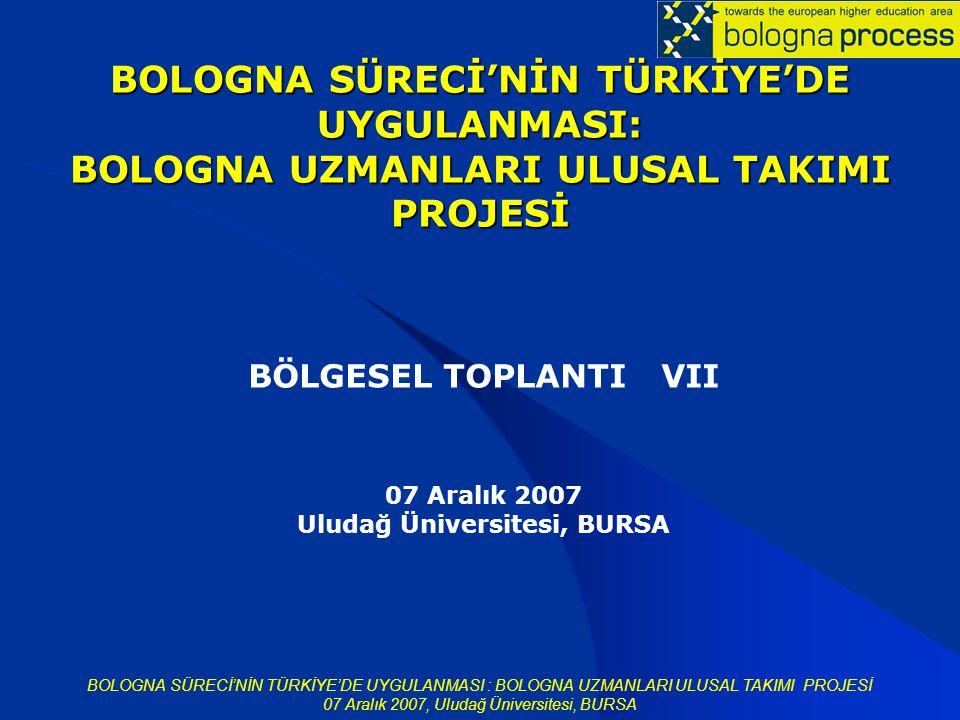 BOLOGNA SÜRECİ'NİN TÜRKİYE'DE UYGULANMASI : BOLOGNA UZMANLARI ULUSAL TAKIMI PROJESİ 07 Aralık 2007, Uludağ Üniversitesi, BURSA BOLOGNA SÜRECİ'NİN TÜRKİYE'DE UYGULANMASI: BOLOGNA UZMANLARI ULUSAL TAKIMI PROJESİ BÖLGESEL TOPLANTI VII 07 Aralık 2007 Uludağ Üniversitesi, BURSA