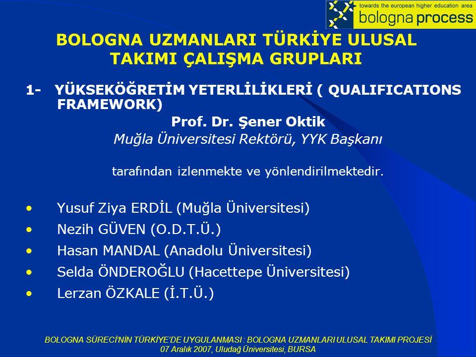 BOLOGNA SÜRECİ'NİN TÜRKİYE'DE UYGULANMASI : BOLOGNA UZMANLARI ULUSAL TAKIMI PROJESİ 07 Aralık 2007, Uludağ Üniversitesi, BURSA 1- YÜKSEKÖĞRETİM YETERLİLİKLERİ ( QUALIFICATIONS FRAMEWORK) Prof.