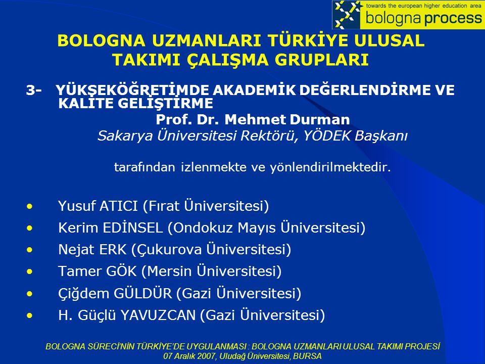 BOLOGNA SÜRECİ'NİN TÜRKİYE'DE UYGULANMASI : BOLOGNA UZMANLARI ULUSAL TAKIMI PROJESİ 07 Aralık 2007, Uludağ Üniversitesi, BURSA 3- YÜKSEKÖĞRETİMDE AKADEMİK DEĞERLENDİRME VE KALİTE GELİŞTİRME Prof.