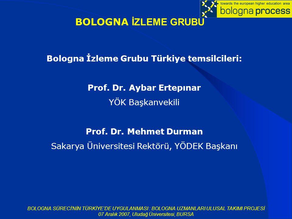 BOLOGNA SÜRECİ'NİN TÜRKİYE'DE UYGULANMASI : BOLOGNA UZMANLARI ULUSAL TAKIMI PROJESİ 07 Aralık 2007, Uludağ Üniversitesi, BURSA Bologna İzleme Grubu Türkiye temsilcileri: Prof.