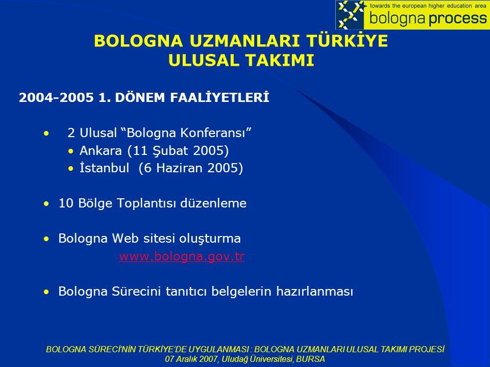 BOLOGNA SÜRECİ'NİN TÜRKİYE'DE UYGULANMASI : BOLOGNA UZMANLARI ULUSAL TAKIMI PROJESİ 07 Aralık 2007, Uludağ Üniversitesi, BURSA 2004-2005 1.