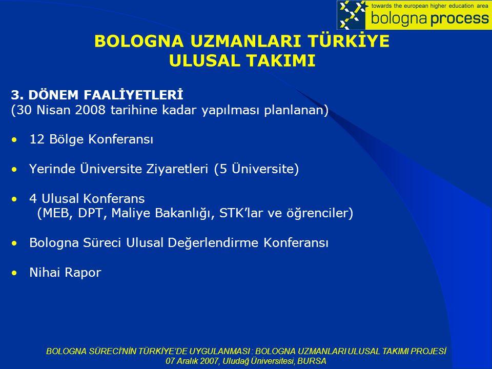 BOLOGNA SÜRECİ'NİN TÜRKİYE'DE UYGULANMASI : BOLOGNA UZMANLARI ULUSAL TAKIMI PROJESİ 07 Aralık 2007, Uludağ Üniversitesi, BURSA 3.