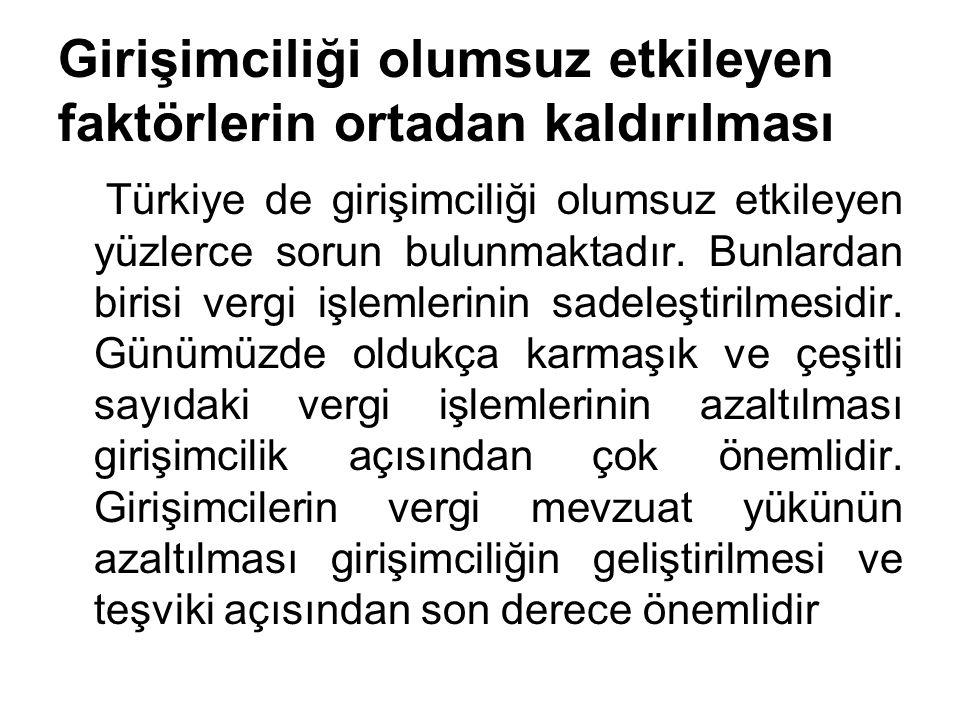 Girişimciliği olumsuz etkileyen faktörlerin ortadan kaldırılması Türkiye de girişimciliği olumsuz etkileyen yüzlerce sorun bulunmaktadır. Bunlardan bi