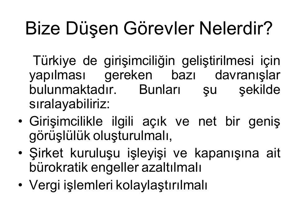 Bize Düşen Görevler Nelerdir? Türkiye de girişimciliğin geliştirilmesi için yapılması gereken bazı davranışlar bulunmaktadır. Bunları şu şekilde sıral