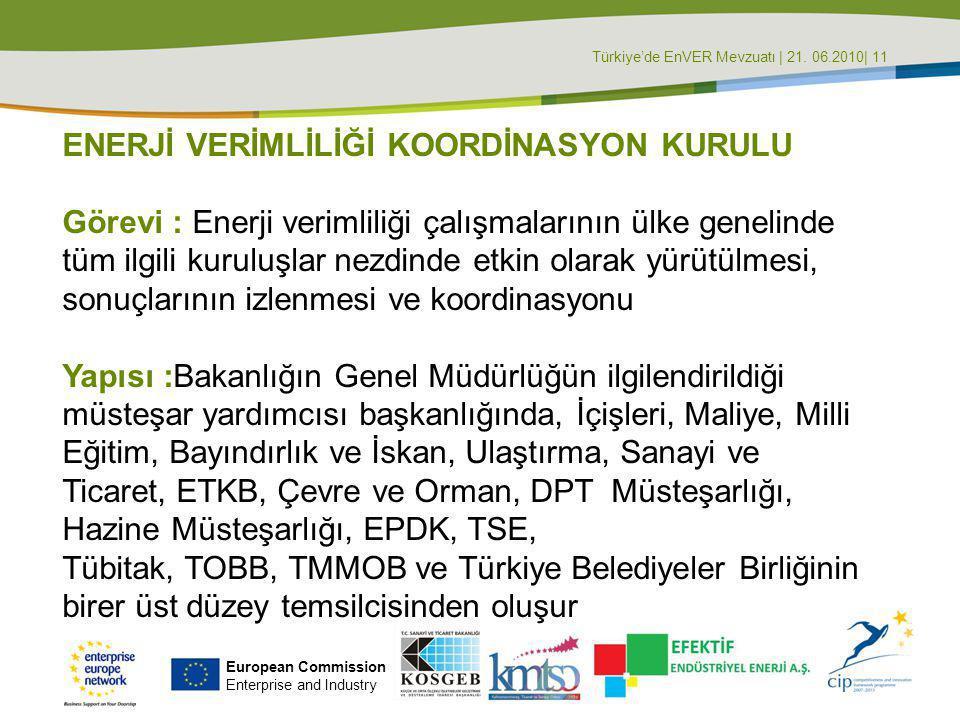 Türkiye'de EnVER Mevzuatı | 21. 06.2010| 11 ENERJİ VERİMLİLİĞİ KOORDİNASYON KURULU Görevi : Enerji verimliliği çalışmalarının ülke genelinde tüm ilgil