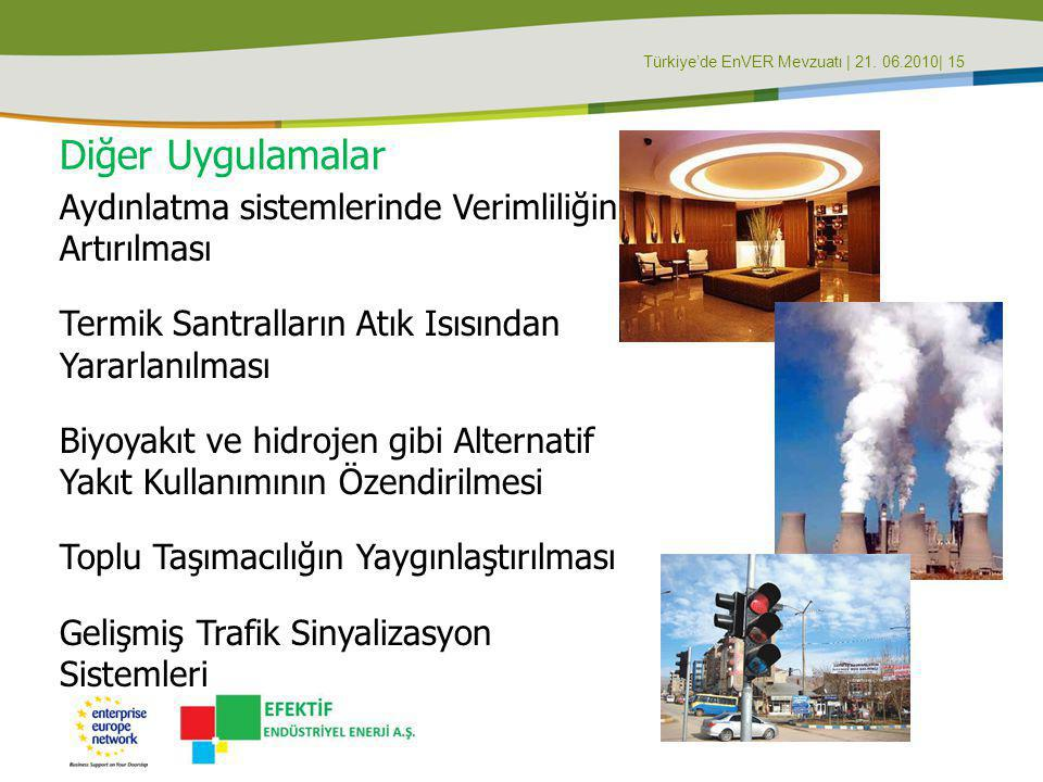 Türkiye'de EnVER Mevzuatı | 21. 06.2010| 15 Diğer Uygulamalar Aydınlatma sistemlerinde Verimliliğin Artırılması Termik Santralların Atık Isısından Yar