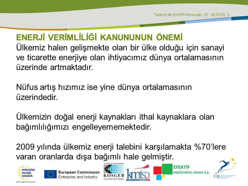 Türkiye'de EnVER Mevzuatı | 21. 06.2010| 3 ENERJİ VERİMLİLİĞİ KANUNUNUN ÖNEMİ Ülkemiz halen gelişmekte olan bir ülke olduğu için sanayi ve ticarette e