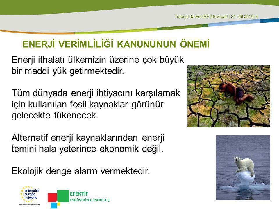 Türkiye'de EnVER Mevzuatı | 21. 06.2010| 4 Enerji ithalatı ülkemizin üzerine çok büyük bir maddi yük getirmektedir. Tüm dünyada enerji ihtiyacını karş