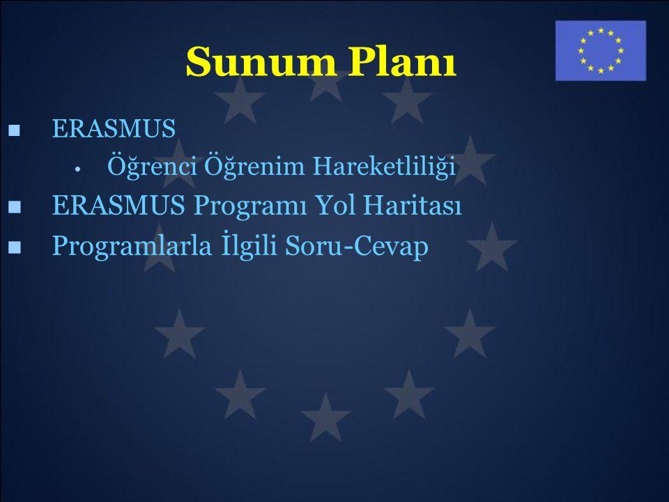 ERASMUS Öğrenci Öğrenim Hareketliliği ERASMUS Programı Yol Haritası Programlarla İlgili Soru-Cevap Sunum Planı
