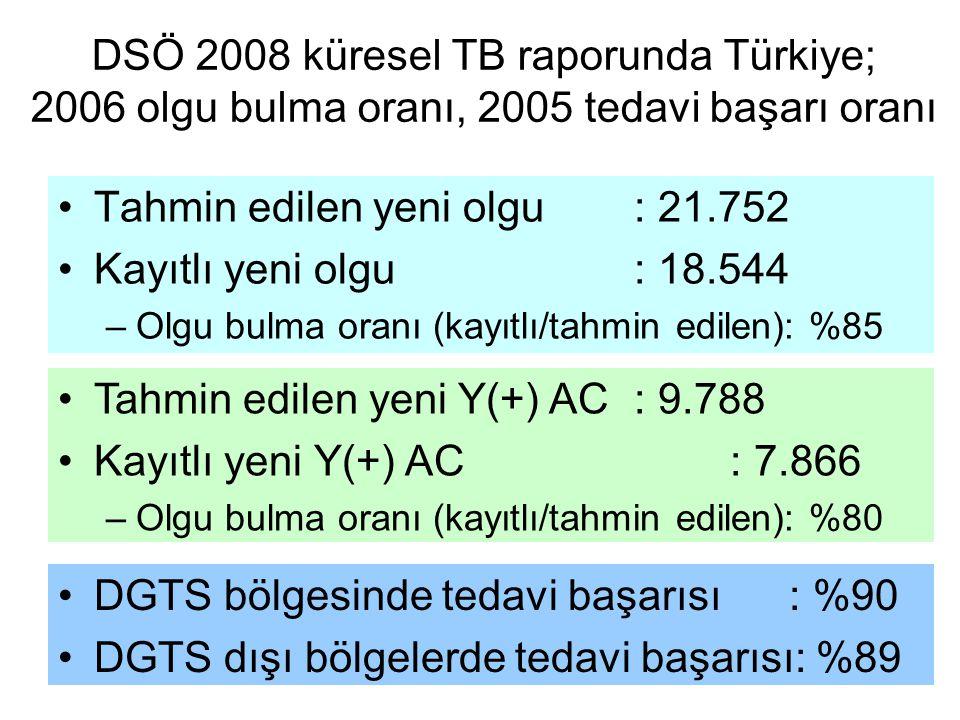 DSÖ 2008 küresel TB raporunda Türkiye; 2006 olgu bulma oranı, 2005 tedavi başarı oranı Tahmin edilen yeni olgu: 21.752 Kayıtlı yeni olgu: 18.544 –Olgu bulma oranı (kayıtlı/tahmin edilen): %85 Tahmin edilen yeni Y(+) AC: 9.788 Kayıtlı yeni Y(+) AC: 7.866 –Olgu bulma oranı (kayıtlı/tahmin edilen): %80 DGTS bölgesinde tedavi başarısı : %90 DGTS dışı bölgelerde tedavi başarısı: %89