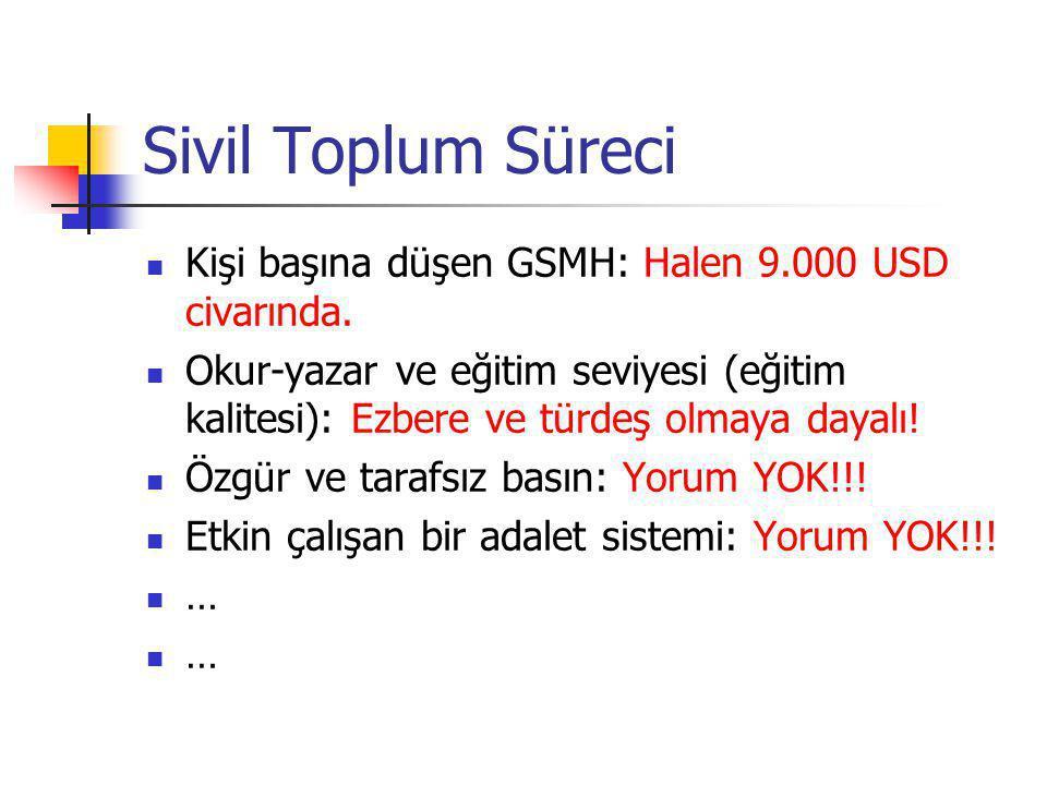 Sivil Toplum Süreci Kişi başına düşen GSMH: Halen 9.000 USD civarında.