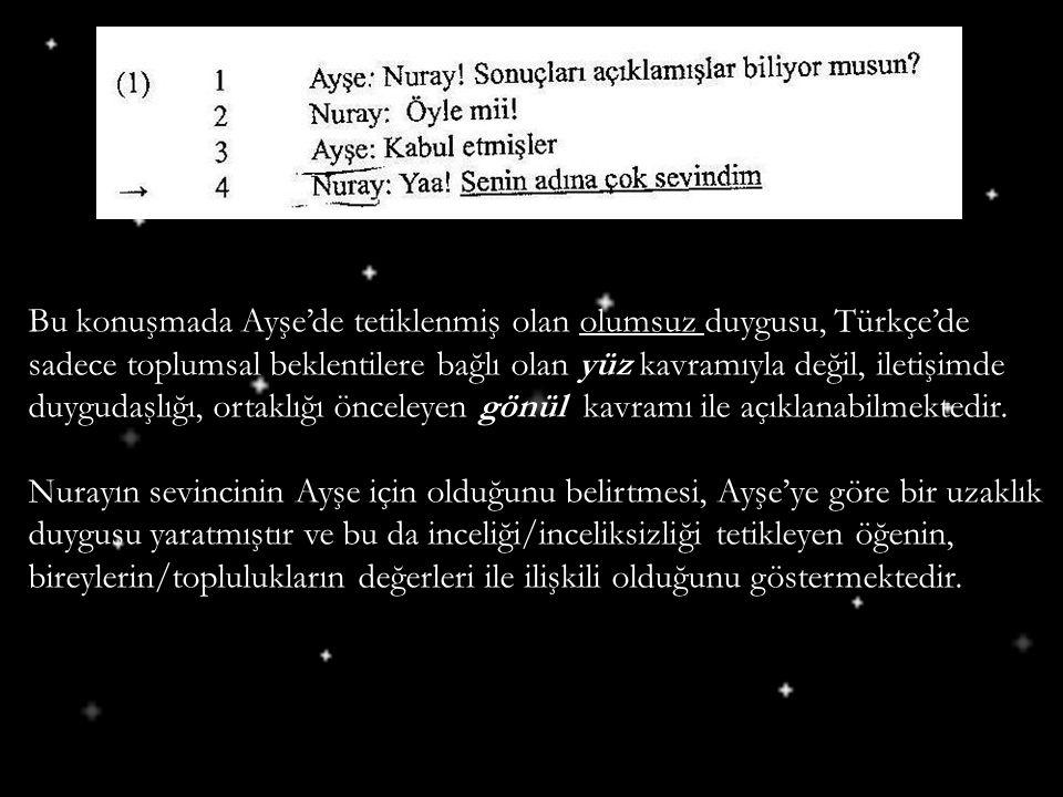 Bu konuşmada Ayşe'de tetiklenmiş olan olumsuz duygusu, Türkçe'de sadece toplumsal beklentilere bağlı olan yüz kavramıyla değil, iletişimde duygudaşlığ