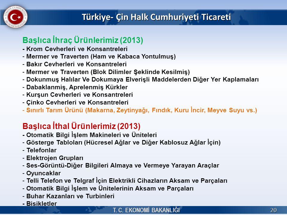 Türkiye- Çin Halk Cumhuriyeti Ticareti T. C. EKONOMİ BAKANLIĞI 20 Başlıca İhraç Ürünlerimiz (2013) - Krom Cevherleri ve Konsantreleri - Mermer ve Trav