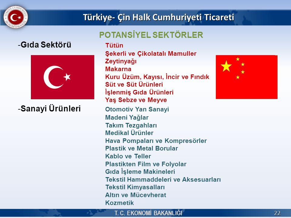 Türkiye- Çin Halk Cumhuriyeti Ticareti T. C. EKONOMİ BAKANLIĞI 22 POTANSİYEL SEKTÖRLER -Gıda Sektörü Tütün Şekerli ve Çikolatalı Mamuller Zeytinyağı M