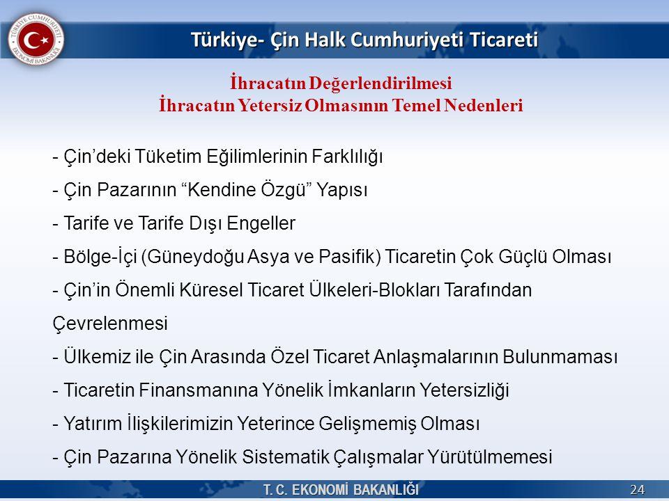 Türkiye- Çin Halk Cumhuriyeti Ticareti T. C. EKONOMİ BAKANLIĞI 24 İhracatın Değerlendirilmesi İhracatın Yetersiz Olmasının Temel Nedenleri - Çin'deki